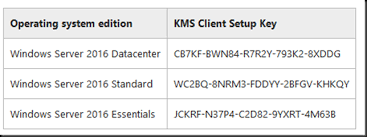 Windows Server 2016 for mac